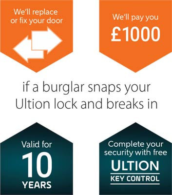 Ultion lock secure guarantee